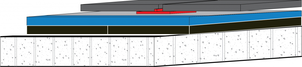 Polarboard Thermal Insulation for Deck and Roof Applications
